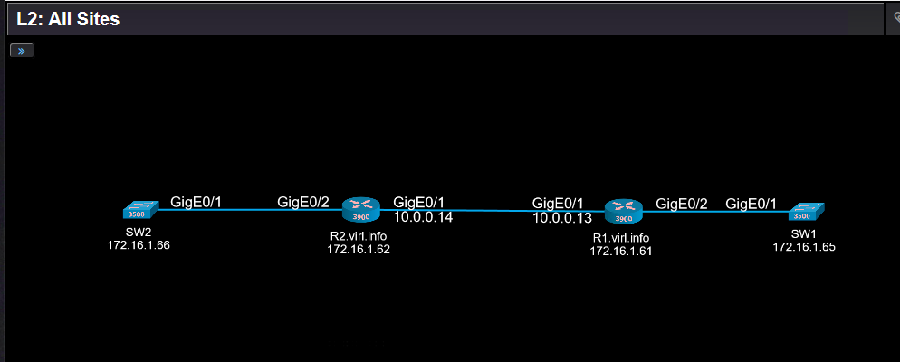 Working with SNMP Traps in Nectus NMS - Network Discovery
